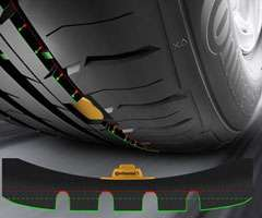 ContiPressureCheck – The tire pressure monitoring system