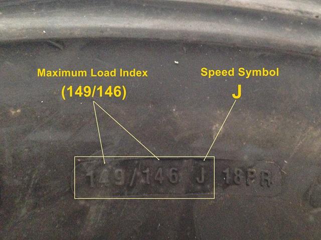 สัญลักษณ์แสดงดัชนีการรับน้ำหนักของยางรถยนต์ และยางรถบรรทุก LI/SS(Load Index/SpeedSymbol)