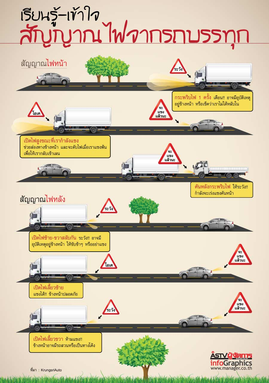 เรียนรู้-เข้าใจ สัญญาณไฟจากรถบรรทุก
